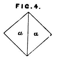 Figure 4 - Paper Boat
