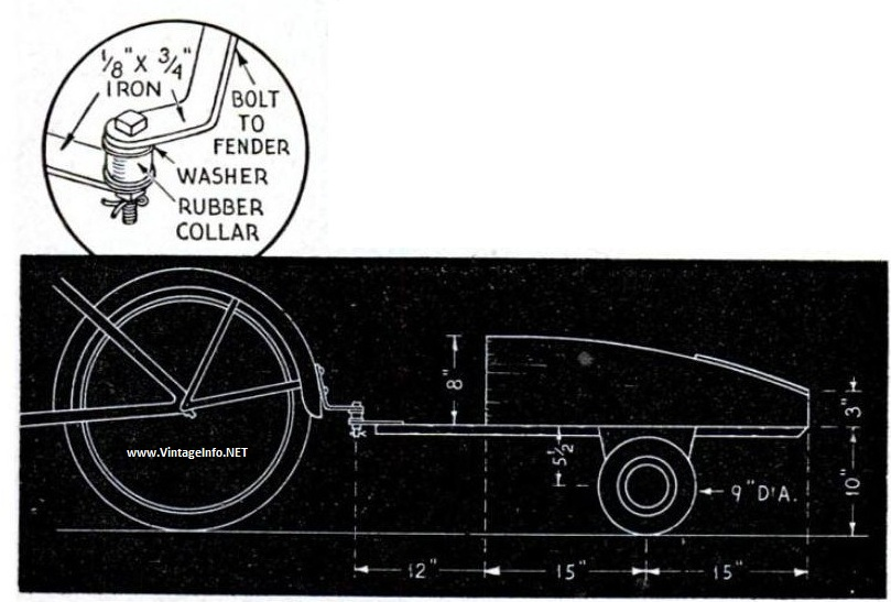 bicycle trailer diagram 2